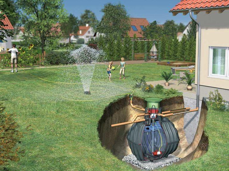 regenwassernutzung-unterirdisch-erdtank-gartenbewaesserung-zeichnung-800x600px