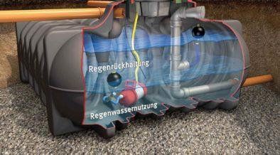 wasser-retention-erdtank-flachtank-mit-regenwassernutzung-graf-visualisierung-2000x1000px