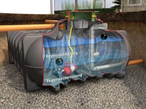 wasser-retention-erdtank-flachtank-mit-regenwassernutzung-graf-visualisierung